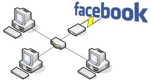 Facebook-da-remoto
